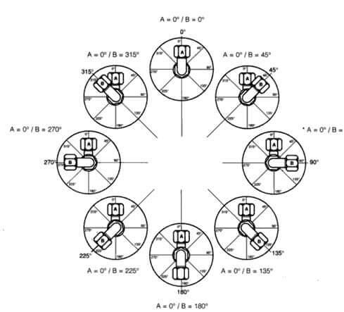 2B Hydraulik Winkelstellung